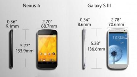 iPhone 5 vs Galaxy S3 vs LG Nexus 4